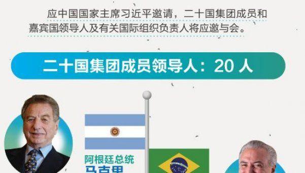 Insólito: en el G20 confundieron a Mauricio con Franco Macri