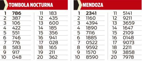 Quinielas Tómbola y Mendoza
