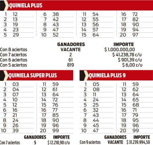 Quiniela Plus, Super Plus y Plus 9