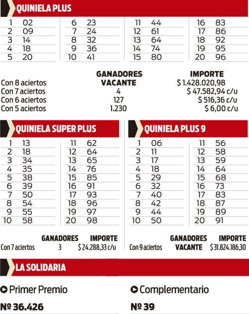 Quiniela Plus, Superplus, Plus 9 y La Solidaria