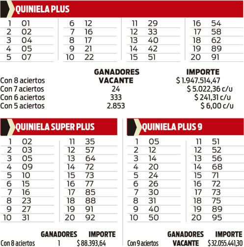 Quiniela Plus, Superplus y Plus 9