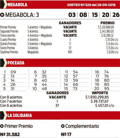 La Solidaria, Megabola y Poceada