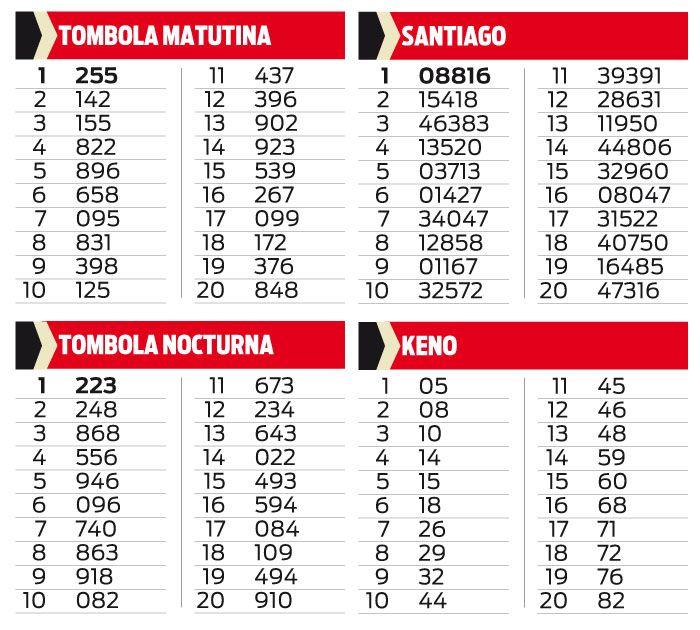 TOMBOLA MATUTINA Y NOCTURNA- SANTIAGO Y KENO