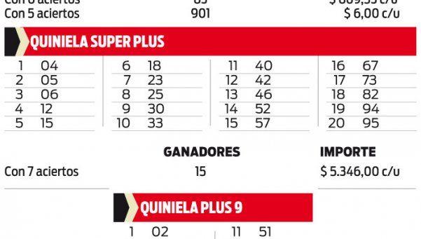 QUINIELA PLUS,SUPER PLUS Y PLUS 9