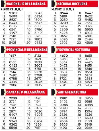 QUINIELA NACIONAL PRIMERA DE LA MAÑANA Y NOCTURNA  QUINIELA PROVINCIAL PRIMERA DE  LA MAÑANA Y NOCTURNA   SANTA FE PRIMERA DE LA MAÑANA Y MATUTINA