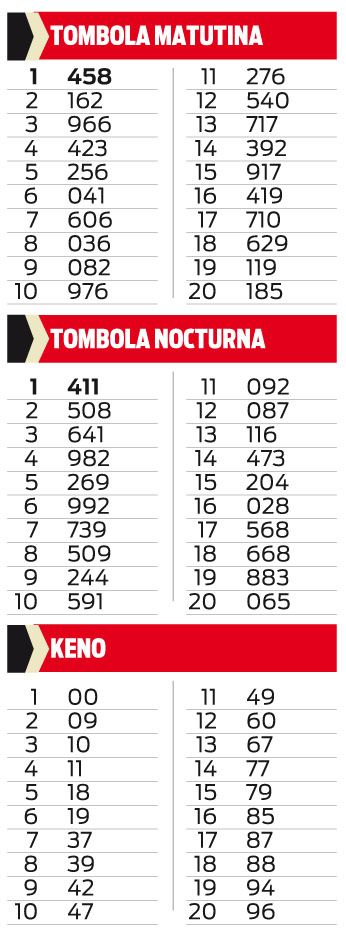 TOMBOLA MATUTINA Y NOCTURNA- KENO