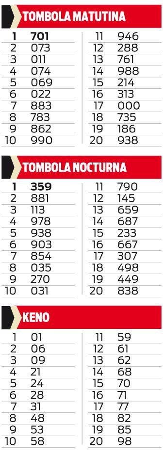 TOMBOLA MATUTINA Y NOCTURNA- KENOA