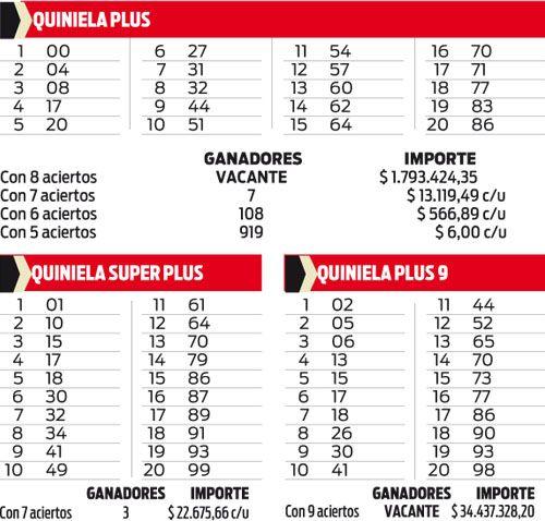 Quiniela Plus, Súper Plus y Plus 9