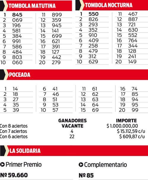 Quiniela Tómbola, Poceada y La Solidaria