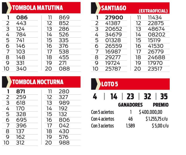 TOMBOLA MATUTINA Y NOCTURNA- SANTIAGO Y LOTO 5