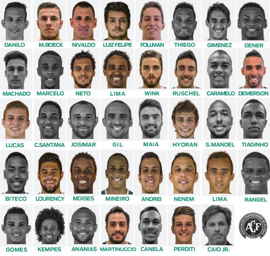 Chapecoense: los jugadores que murieron y sobrevivieron a la tragedia