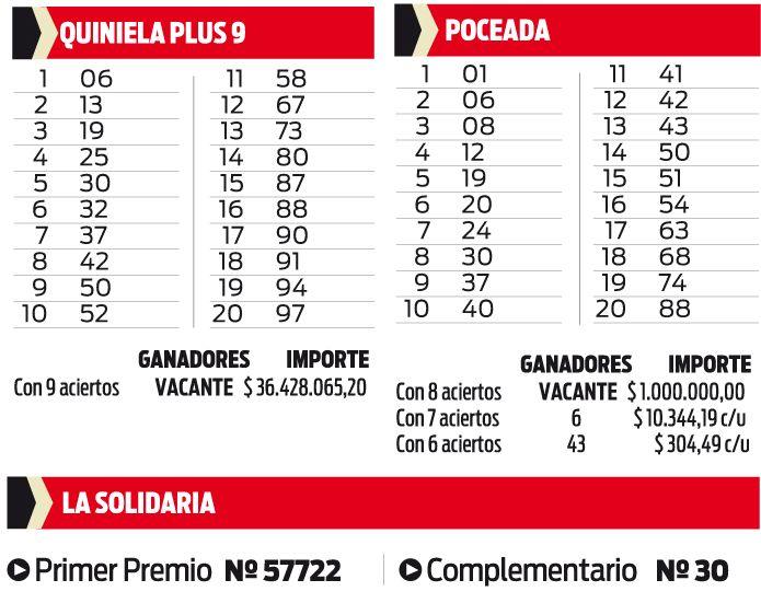 PLUS 9, POCEADA Y SOLIDARIA