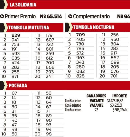 Quiniela Tombola, Poceada y La Solidaria