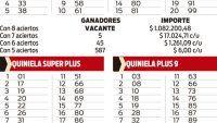 Quinielas Plus, Superplus y Plus 9
