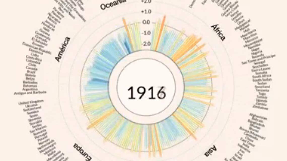 Video | Así se desarrolló el calentamiento global desde el 1900 hasta hoy