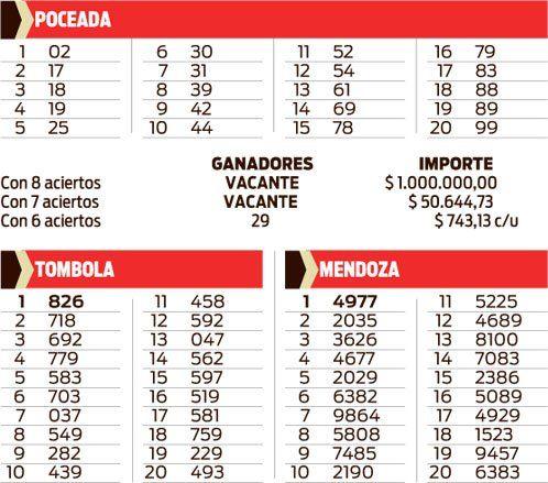 POCEADA-TOMBOLA-LOTERIA DE MENDOZA