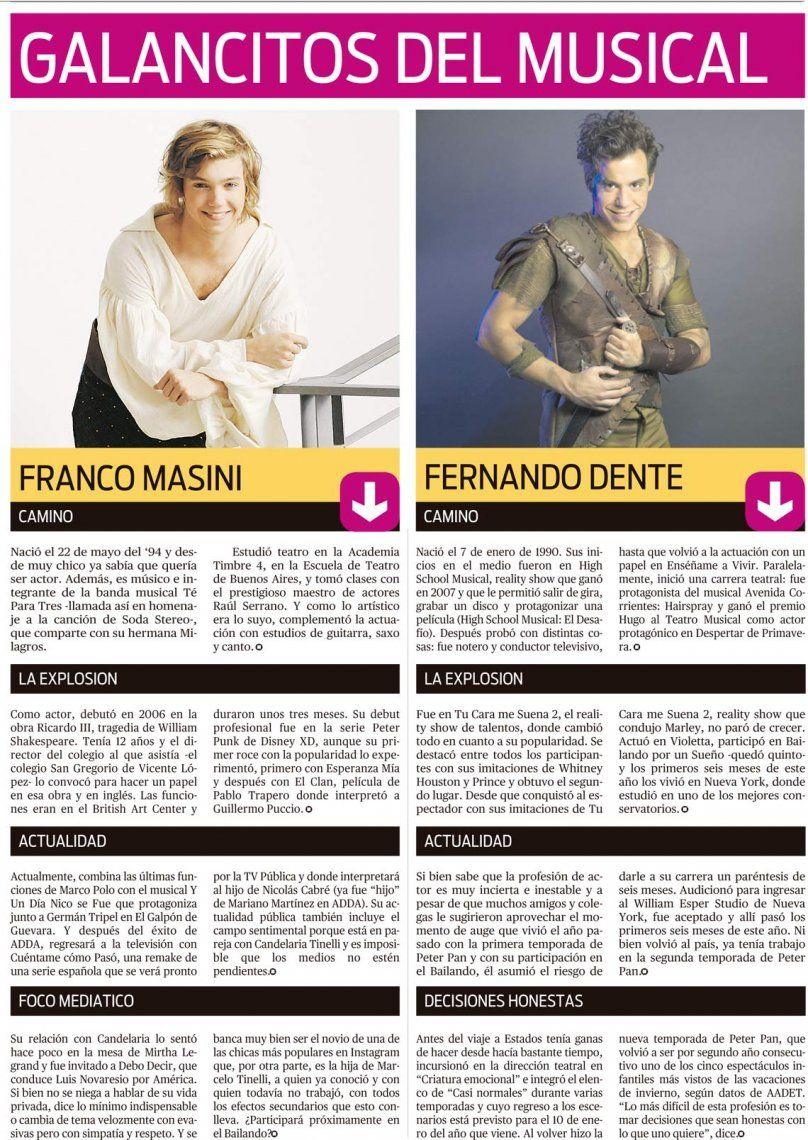 Galancito de Musical: las diferencias entre Franco Masini y Fernando Dente
