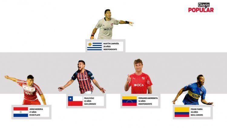 El equipo ideal de extranjeros en el fútbol argentino