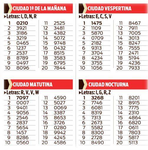 QUINIELA CIUDAD PRIMERA, MATUTINA, VESPERTINA, NOCTURNA