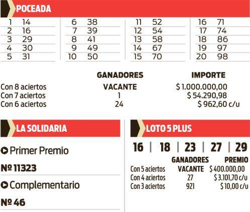 Poceada, La Solidaria y Loto 5 Plus