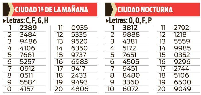 QUINIELA DE LA CIUDAD PRIMERA DE LA MAÑANA Y NOCTURNA