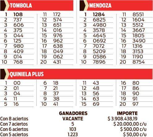 TOMBOLA - MENDOZA - QUINIELA PLUS
