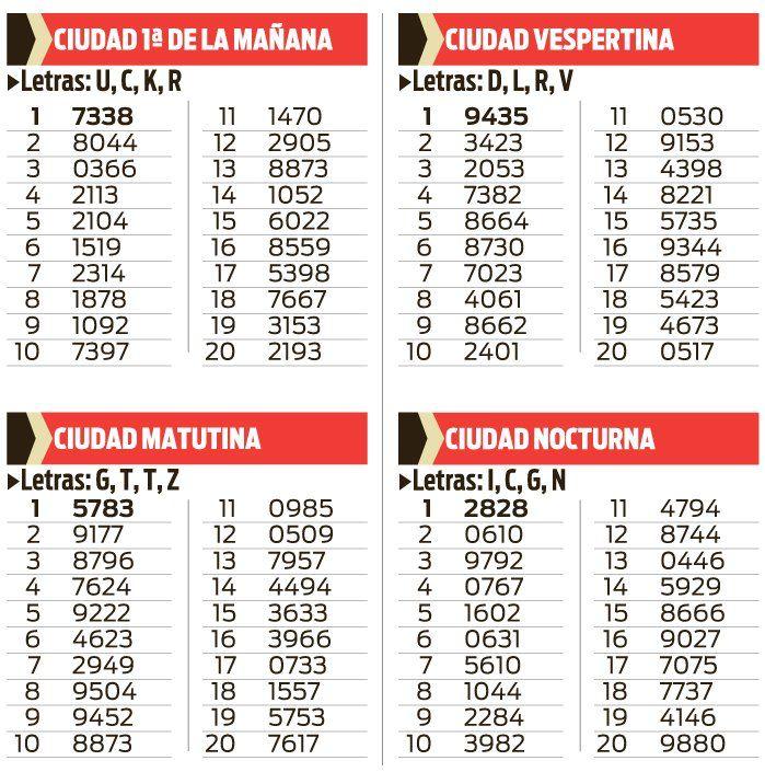CIUDAD 1RA. DE LA MAÑANA, MATUTINA, VESPERTINA Y NOCTURNA