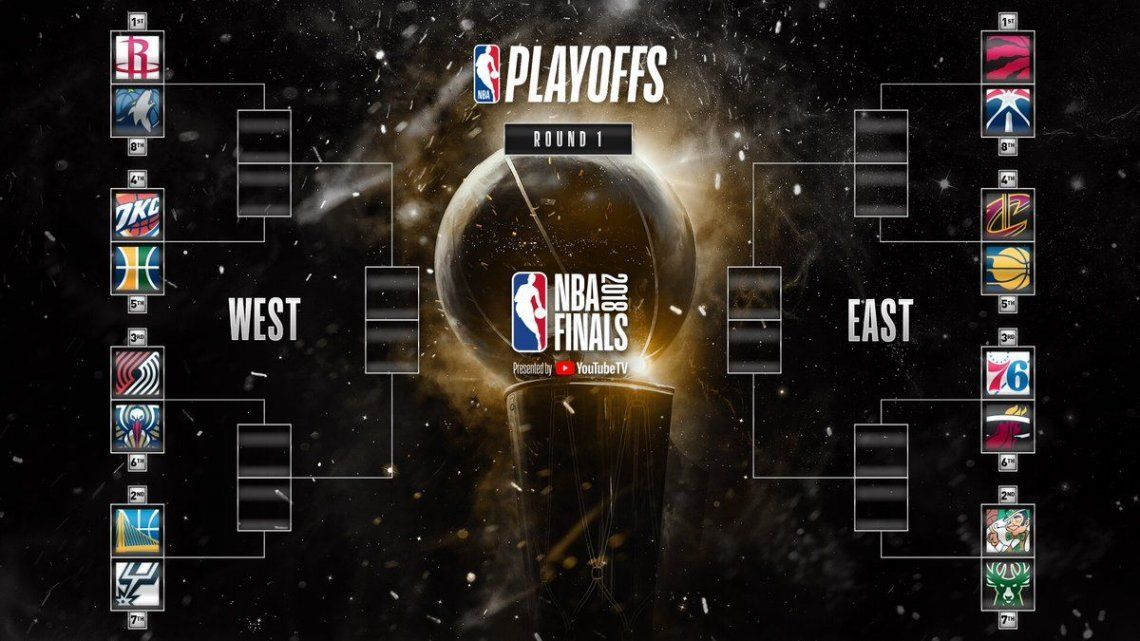 Los Spurs cayeron y se cruzarán con Golden State