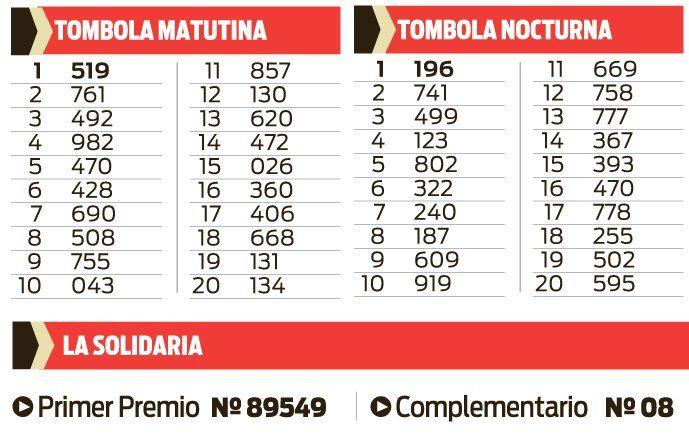 TOMBOLA MATUTINA Y NOCTURNA Y SOLIDARIA