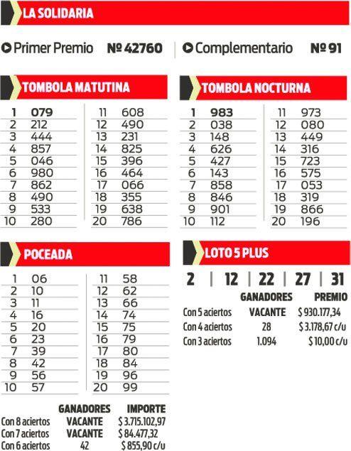LA SOLIDARIA - TOMBOLA - POCEADA - LOTO 5 PLUS
