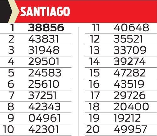 LOTERIA DE SANTIAGO