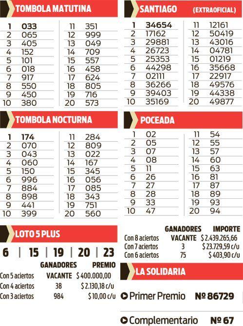 Quiniela Tómbola, Santiago, Loto 5 Plus, Poceada y La Solidaria