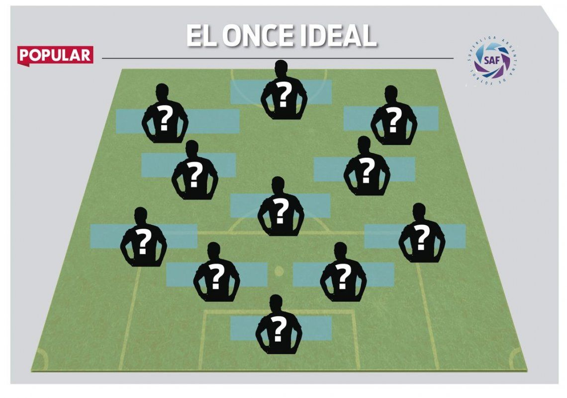 Los seguidores de POPULAR eligieron el equipo ideal de la Superliga