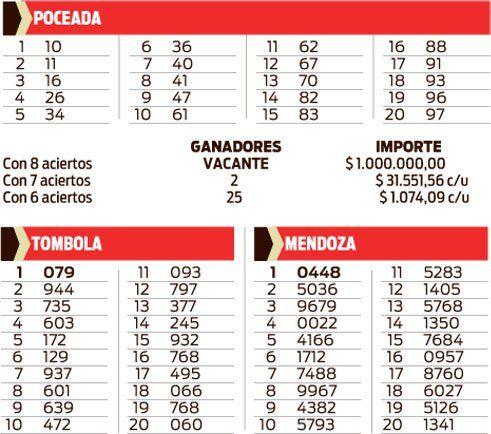POCEADA - TOMBOLA - MENDOZA