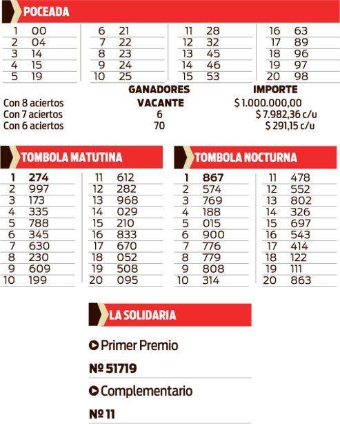 POCEADA - TOMBOLA - LA SOLIDARIA