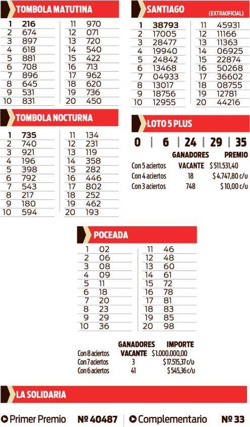 TOMBOLA - SANTIAGO - LOTO 5 PLUS - POCEADA - LA SOLIDARIA