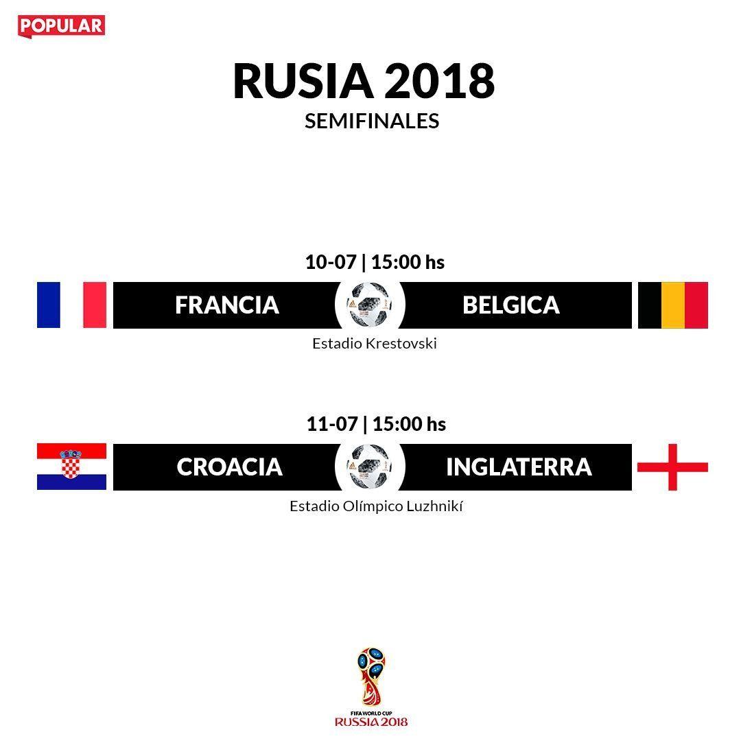 Semifinales del Mundial: cuándo juegan, a qué hora y quién lo transmite