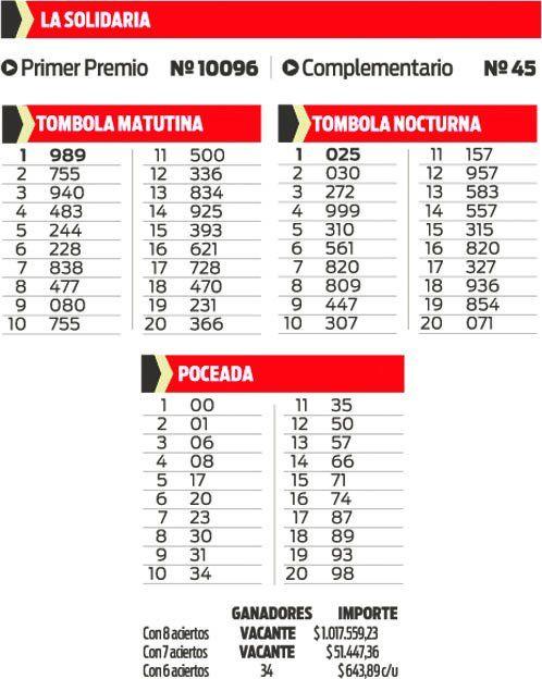 LA SOLIDARIA - TOMBOLA - POCEADA
