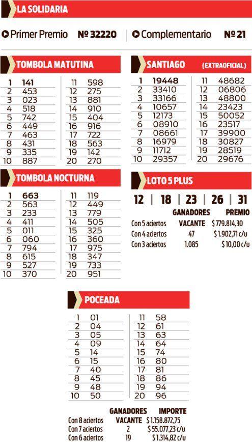 LA SOLIDARIA - TOMBOLA - SANTIAGO - LOTO 5 PLUS - POCEADA