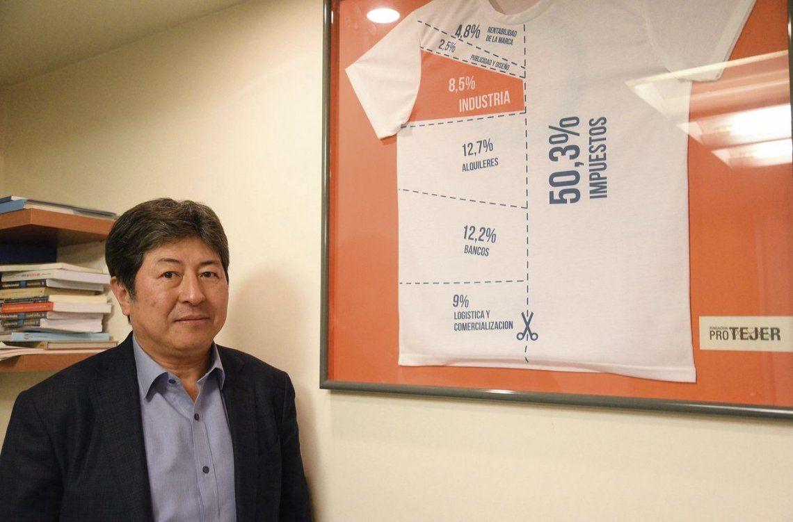 De Corea a Argentina, Kim llegó con un telar de ilusiones