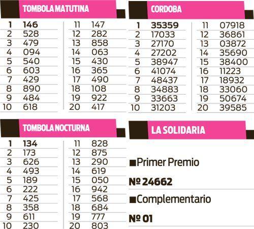 Quiniela Tómbola, Córdoba y La Solidaria