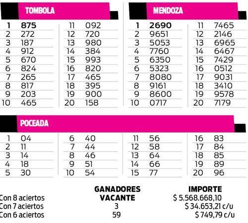 TOMBOLA - MENDOZA - POCEADA