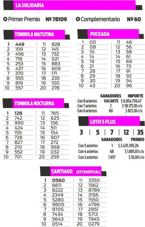 LA SOLIDARIA - TOMBOLA - POCEADA - LOTO 5 PLUS - SANTIAGO