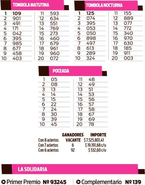TOMBOLA - POCEADA - LA SOLIDARIA