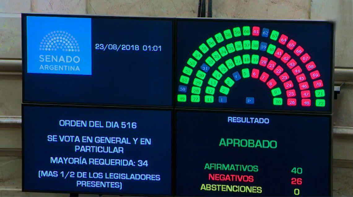El Senado aprobó la extinción de dominio y vuelve a Diputados