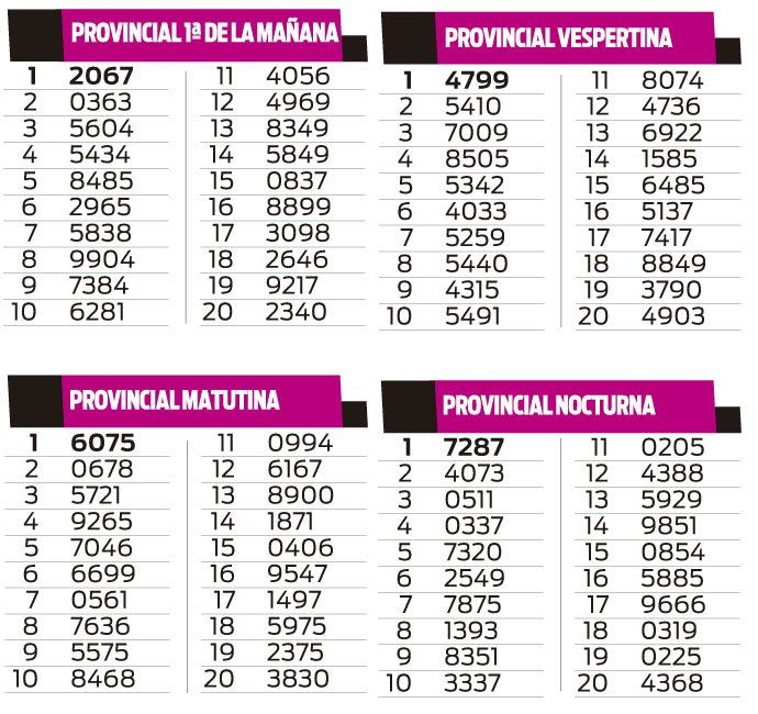 PROVINCIAL 1RA DE LA MAÑANA, MATUTINA, VESPERTINA Y NOCTURNA