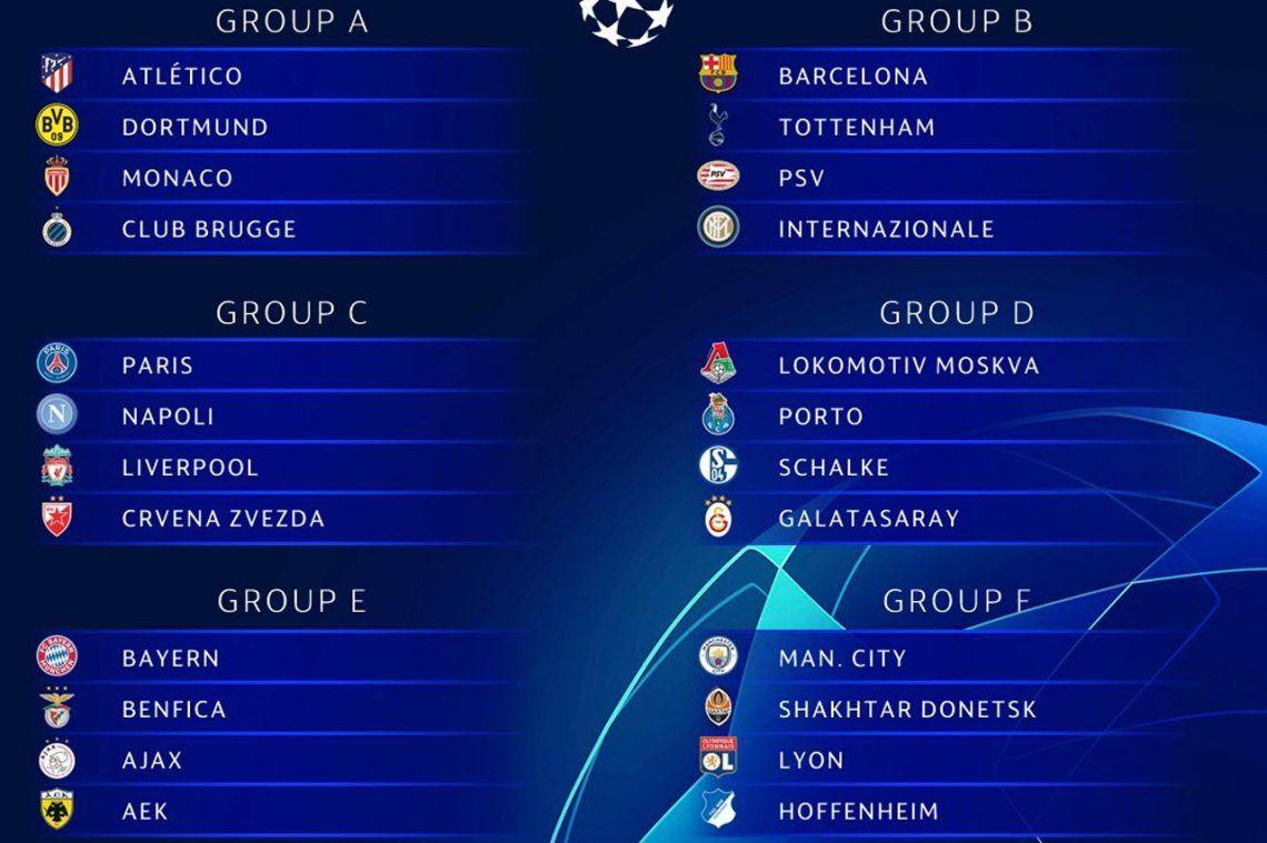 Champions League 2018/19: se sorteó la fase de grupo