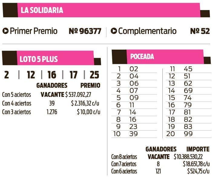 SOLIDARIA, POCEADA Y LOTO 5