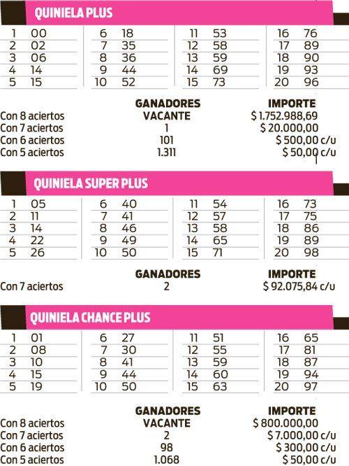 Quiniela Plus, Súperplus y Chance plus