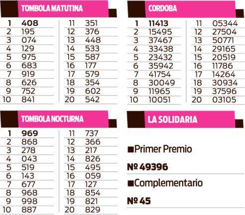 TOMBOLA - CORDOBA - LA SOLIDARIA